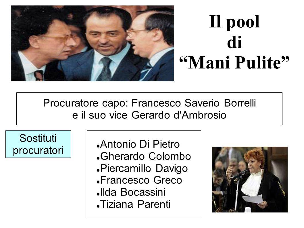 Il pool di Mani Pulite Procuratore capo: Francesco Saverio Borrelli e il suo vice Gerardo d'Ambrosio Sostituti procuratori Antonio Di Pietro Gherardo