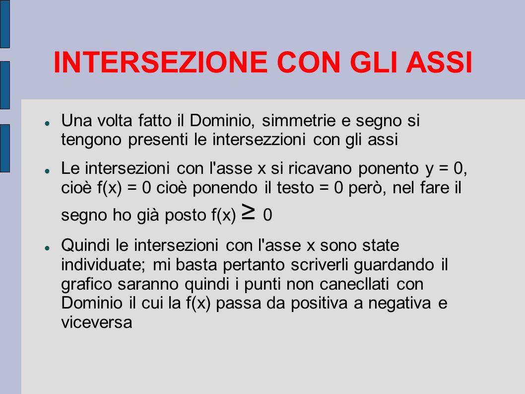 INTERSEZIONE CON GLI ASSI Una volta fatto il Dominio, simmetrie e segno si tengono presenti le intersezzioni con gli assi Le intersezioni con l'asse x