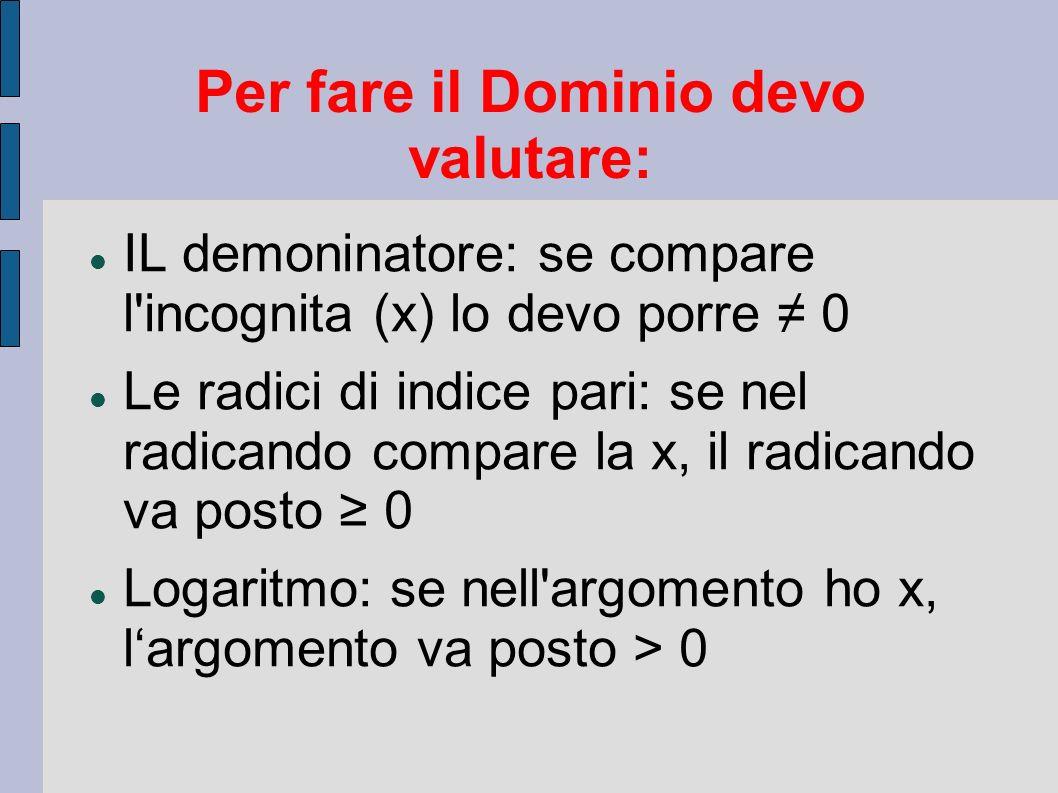 Per fare il Dominio devo valutare: IL demoninatore: se compare l'incognita (x) lo devo porre 0 Le radici di indice pari: se nel radicando compare la x