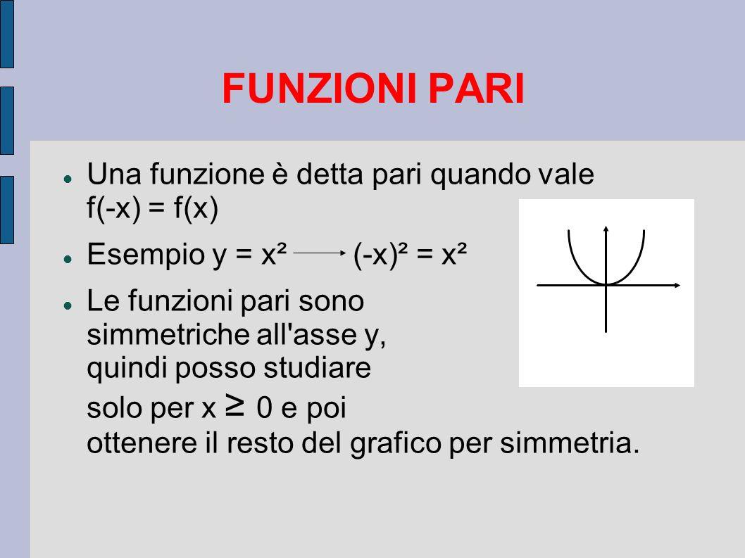FUNZIONI PARI Una funzione è detta pari quando vale f(-x) = f(x) Esempio y = x² (-x)² = x² Le funzioni pari sono simmetriche all'asse y, quindi posso