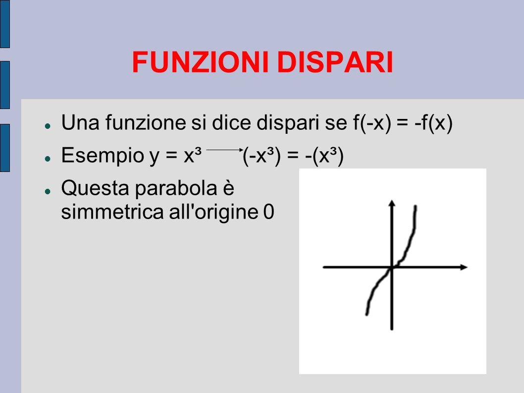 FUNZIONI DISPARI Una funzione si dice dispari se f(-x) = -f(x) Esempio y = x³ (-x³) = -(x³) Questa parabola è simmetrica all'origine 0