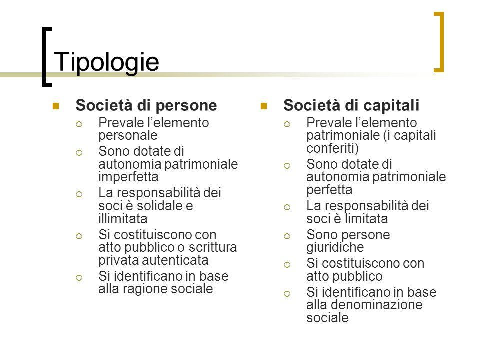 Tipologie Società di persone Prevale lelemento personale Sono dotate di autonomia patrimoniale imperfetta La responsabilità dei soci è solidale e illi