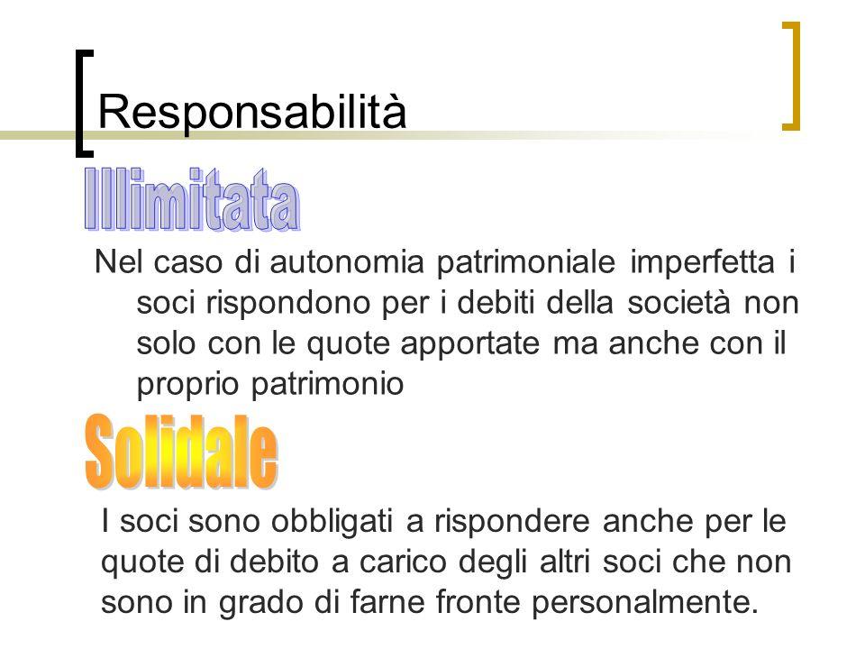 Responsabilità Nel caso di autonomia patrimoniale imperfetta i soci rispondono per i debiti della società non solo con le quote apportate ma anche con