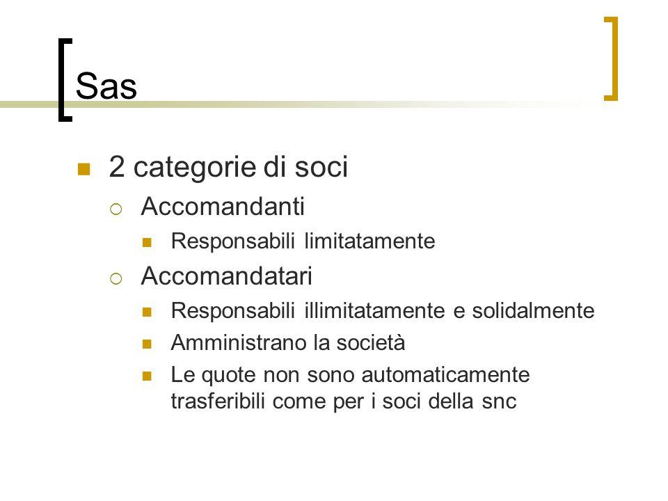 Sas 2 categorie di soci Accomandanti Responsabili limitatamente Accomandatari Responsabili illimitatamente e solidalmente Amministrano la società Le q