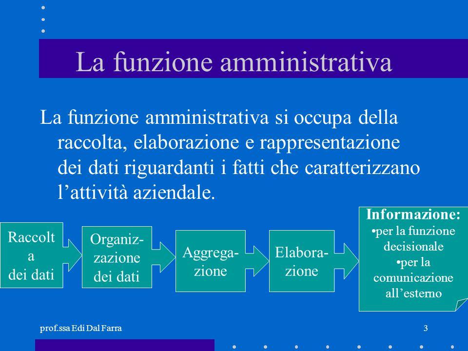 prof.ssa Edi Dal Farra3 La funzione amministrativa La funzione amministrativa si occupa della raccolta, elaborazione e rappresentazione dei dati rigua