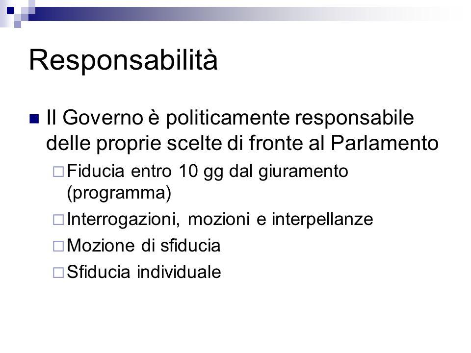 Responsabilità Il Governo è politicamente responsabile delle proprie scelte di fronte al Parlamento Fiducia entro 10 gg dal giuramento (programma) Interrogazioni, mozioni e interpellanze Mozione di sfiducia Sfiducia individuale