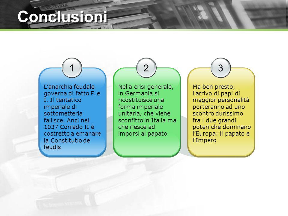 Conclusioni 1 Lanarchia feudale governa di fatto F.