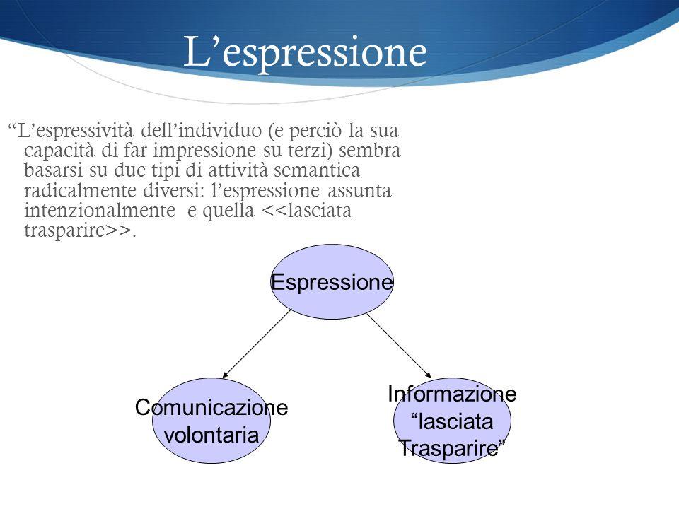 Lespressione Lespressività dellindividuo (e perciò la sua capacità di far impressione su terzi) sembra basarsi su due tipi di attività semantica radic