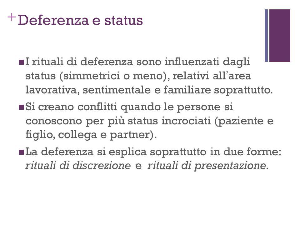 + Deferenza e status I rituali di deferenza sono influenzati dagli status (simmetrici o meno), relativi allarea lavorativa, sentimentale e familiare s