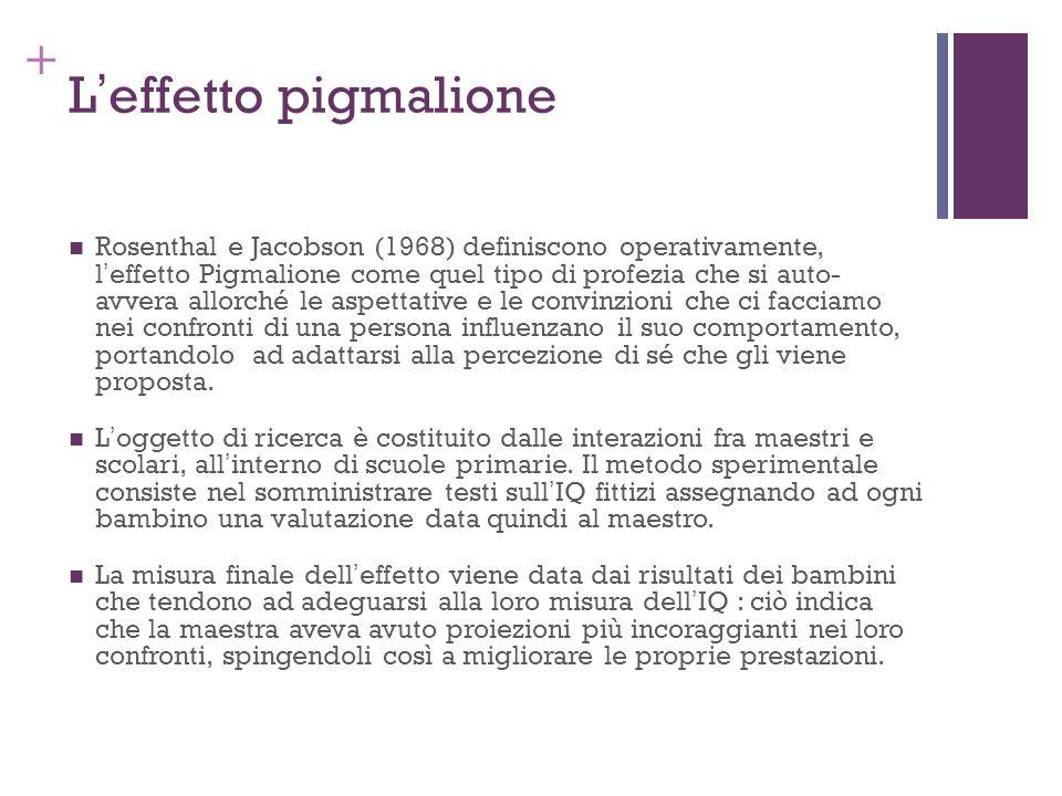 + Leffetto pigmalione Rosenthal e Jacobson (1968) definiscono operativamente, leffetto Pigmalione come quel tipo di profezia che si auto- avvera allor