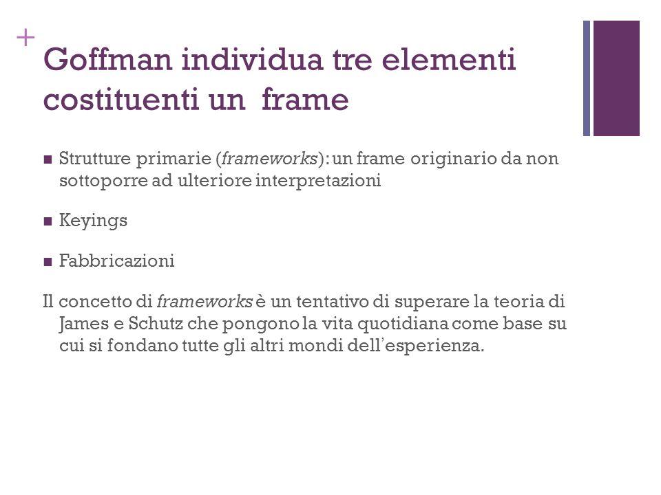 + Goffman individua tre elementi costituenti un frame Strutture primarie (frameworks): un frame originario da non sottoporre ad ulteriore interpretazi