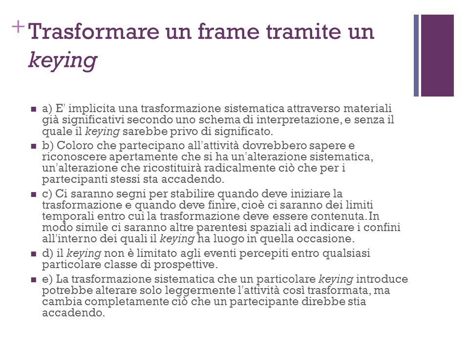 + Trasformare un frame tramite un keying a) E implicita una trasformazione sistematica attraverso materiali già significativi secondo uno schema di in
