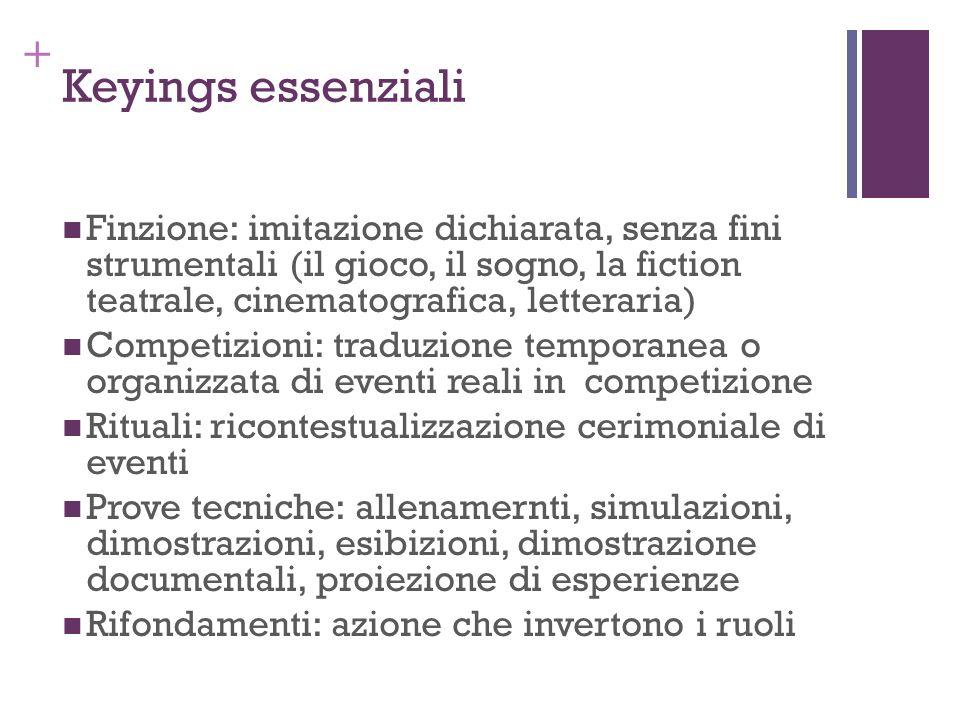 + Keyings essenziali Finzione: imitazione dichiarata, senza fini strumentali (il gioco, il sogno, la fiction teatrale, cinematografica, letteraria) Co