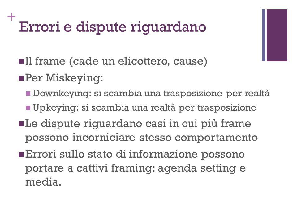+ Errori e dispute riguardano Il frame (cade un elicottero, cause) Per Miskeying: Downkeying: si scambia una trasposizione per realtà Upkeying: si sca