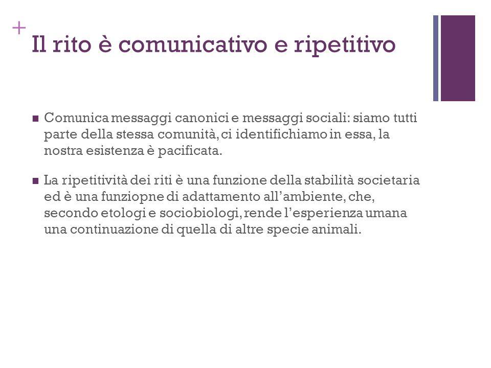 + Il rito è comunicativo e ripetitivo Comunica messaggi canonici e messaggi sociali: siamo tutti parte della stessa comunità, ci identifichiamo in ess
