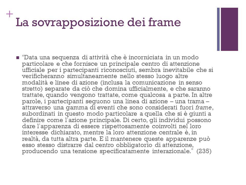 + La sovrapposizione dei frame Data una sequenza di attività che è incorniciata in un modo particolare e che fornisce un principale centro di attenzio