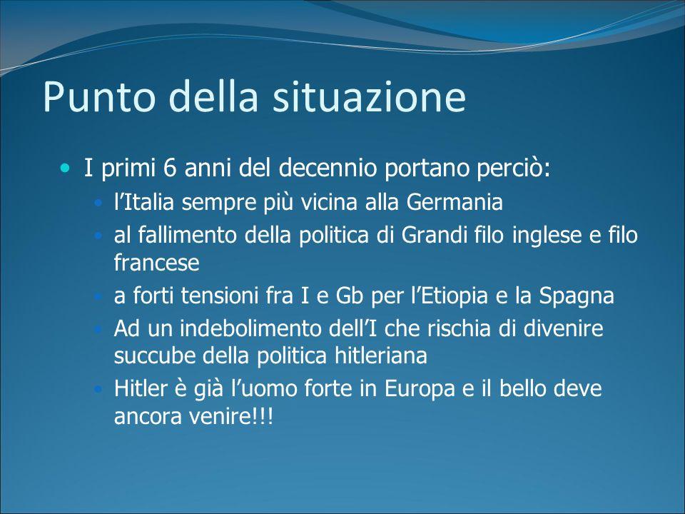 Conseguenze della guerra La guerra civile si trasformò in uno scontro tra fascismo e antifascismo Mussolini e Hitler mandano aiuti a Franco Ma volonta