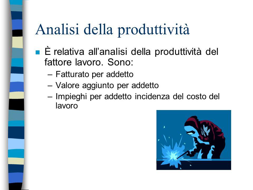 Analisi della produttività n È relativa allanalisi della produttività del fattore lavoro. Sono: –Fatturato per addetto –Valore aggiunto per addetto –I