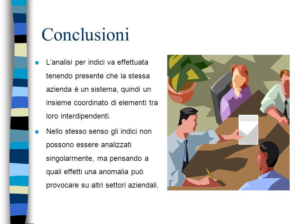 Conclusioni n Lanalisi per indici va effettuata tenendo presente che la stessa azienda è un sistema, quindi un insieme coordinato di elementi tra loro