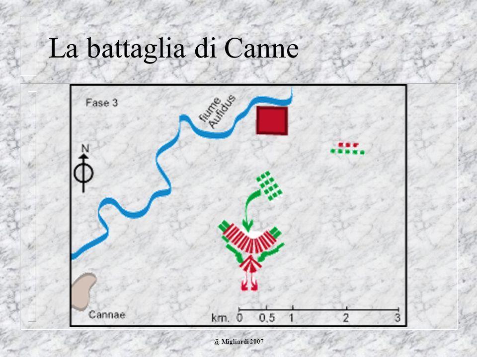 @ Migliardi 2007 La battaglia di Canne