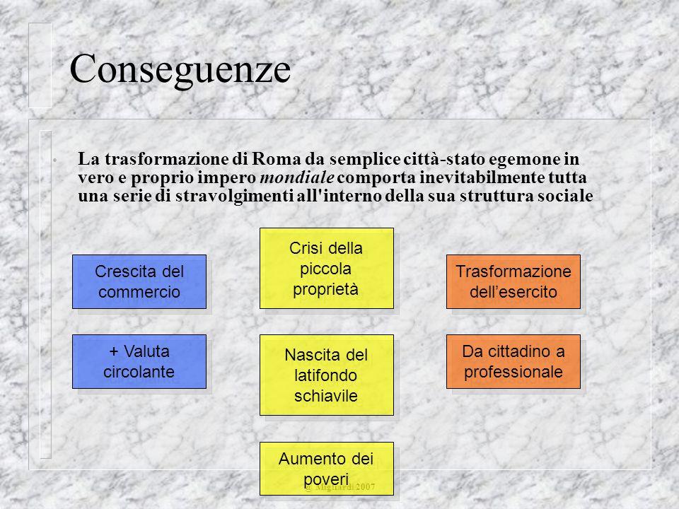 @ Migliardi 2007 Conseguenze La trasformazione di Roma da semplice città-stato egemone in vero e proprio impero mondiale comporta inevitabilmente tutt