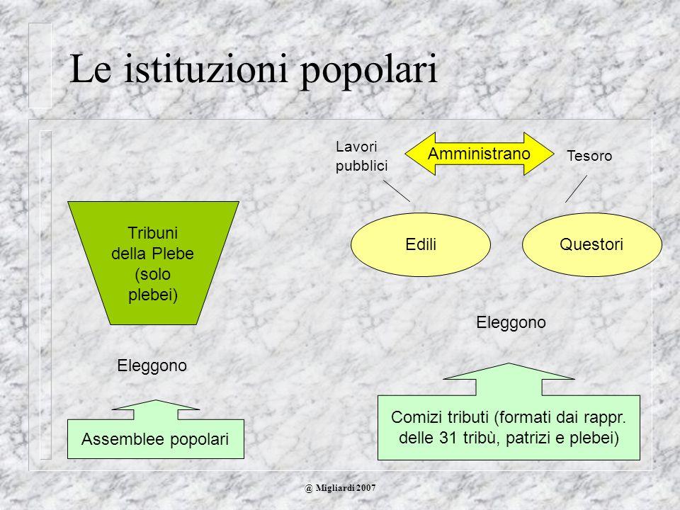 @ Migliardi 2007 Morte della Repubblica Così le lotte tra i capi militari sostituirono i partiti e il senato.