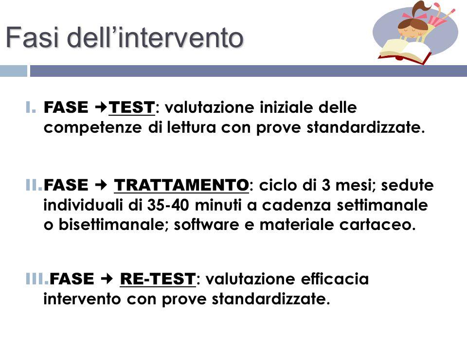 Fasi dellintervento I.FASE TEST : valutazione iniziale delle competenze di lettura con prove standardizzate. II.FASE TRATTAMENTO : ciclo di 3 mesi; se