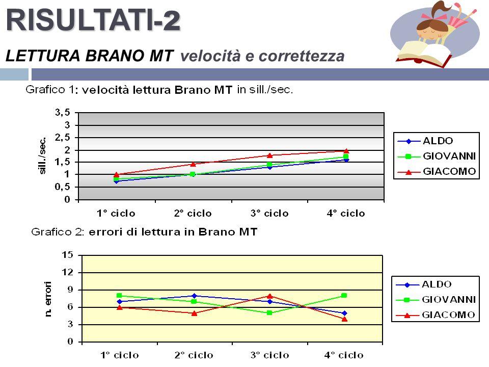 RISULTATI -2 LETTURA BRANO MT velocità e correttezza