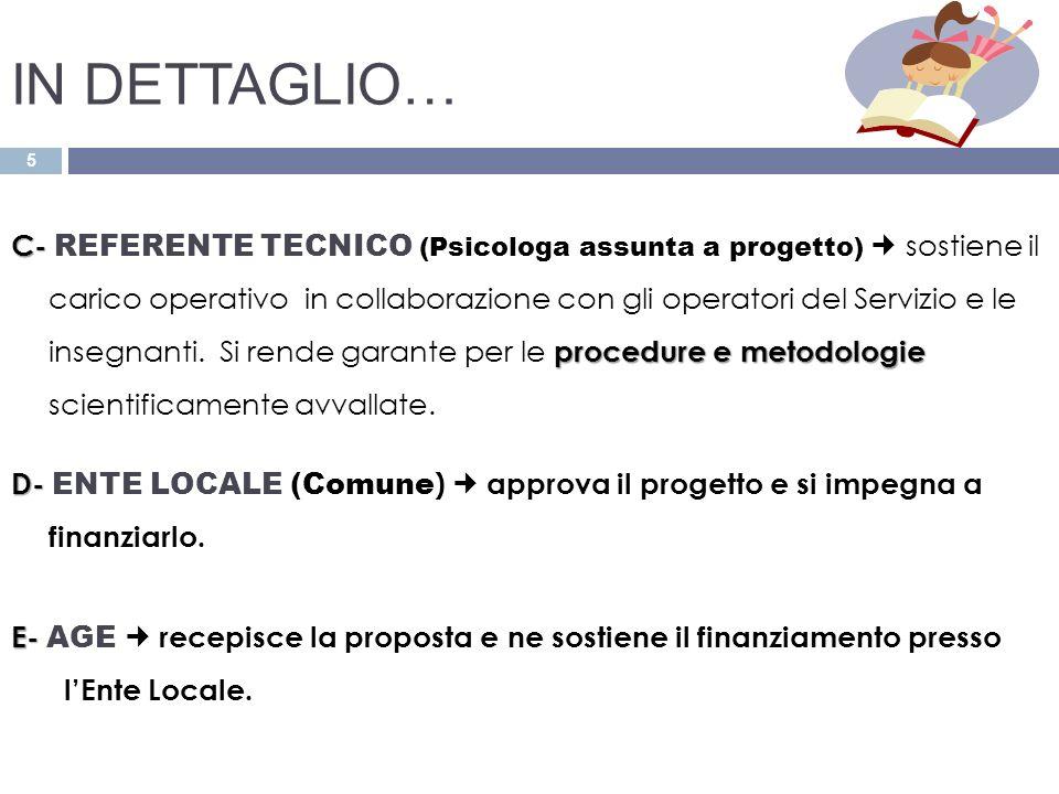 C- procedure e metodologie C- REFERENTE TECNICO (Psicologa assunta a progetto) sostiene il carico operativo in collaborazione con gli operatori del Se