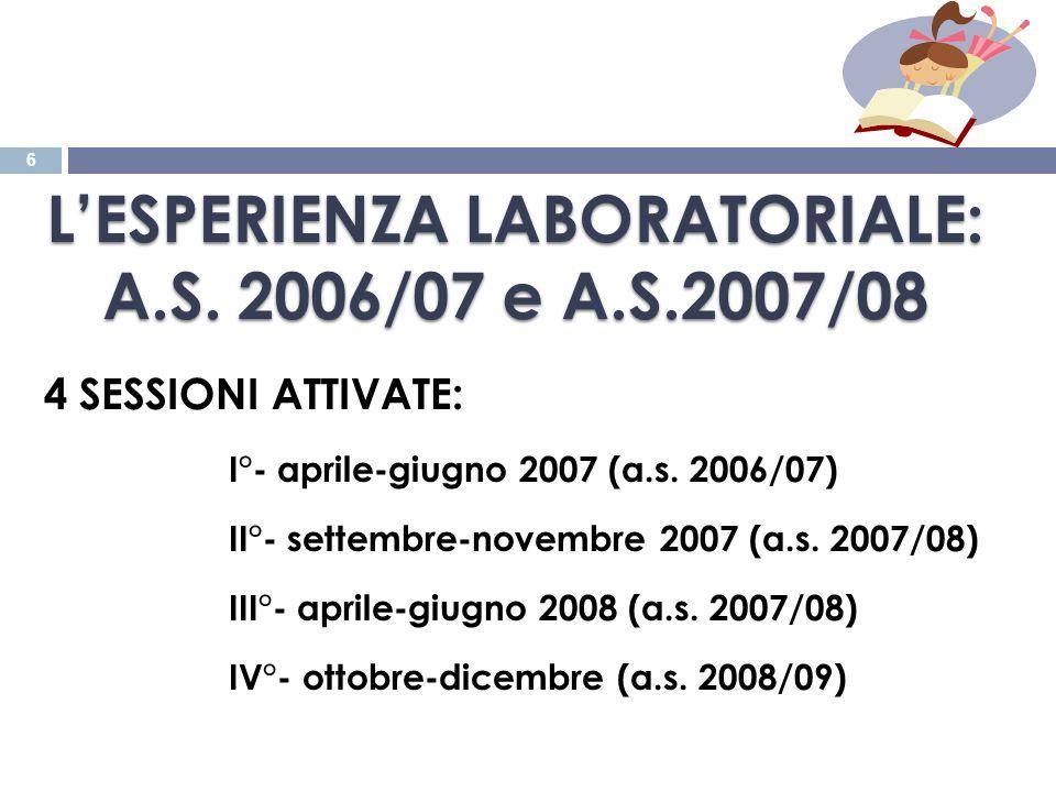 6 LESPERIENZA LABORATORIALE: A.S. 2006/07 e A.S.2007/08 4 SESSIONI ATTIVATE: I°- aprile-giugno 2007 (a.s. 2006/07) II°- settembre-novembre 2007 (a.s.