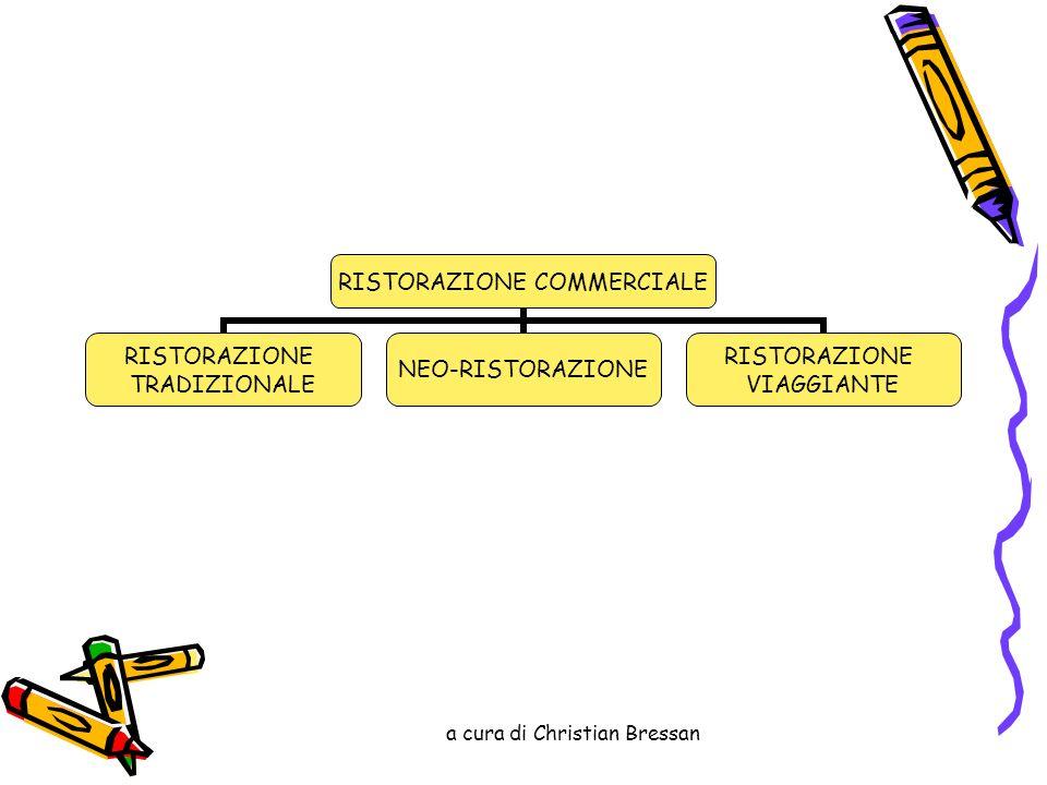 RISTORAZIONE COMMERCIALE RISTORAZIONE TRADIZIONALE NEO- RISTORAZIONE RISTORAZIONE VIAGGIANTE a cura di Christian Bressan