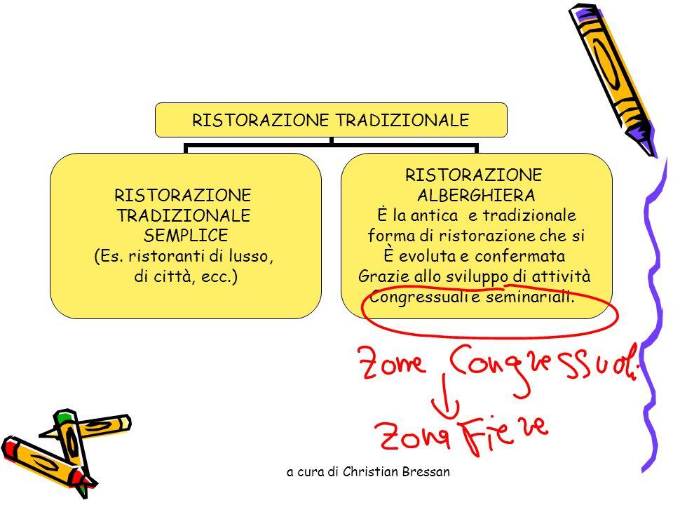 RISTORAZIONE TRADIZIONALE RISTORAZIONE TRADIZIONALE SEMPLICE (Es. ristoranti di lusso, di città, ecc.) RISTORAZIONE ALBERGHIERA Ė la antica e tradizio