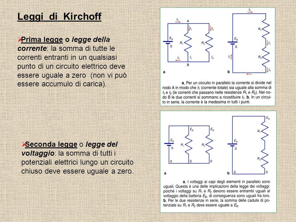 Resistenze in parallelo Kirchhoff Se nel punto