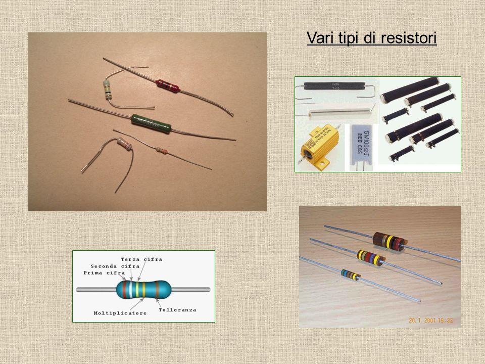 Resistenza La resistenza o resistore è un elemento circuitale costituito da un materiale che può essere attraversato da cariche elettriche. Il suo val