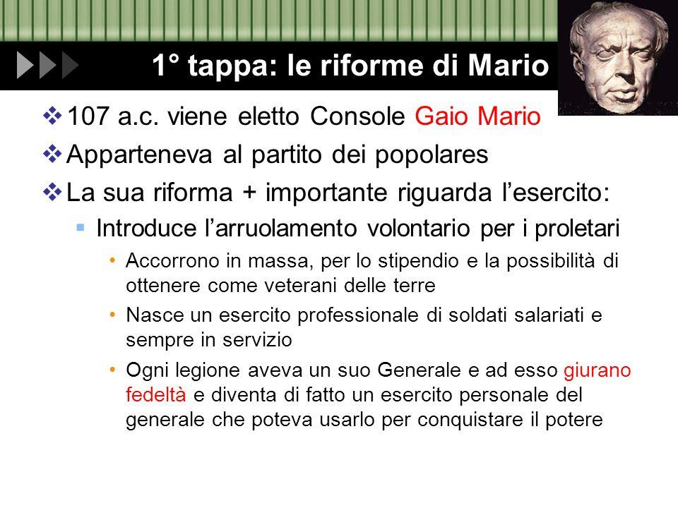 1° tappa: le riforme di Mario 107 a.c. viene eletto Console Gaio Mario Apparteneva al partito dei popolares La sua riforma + importante riguarda leser