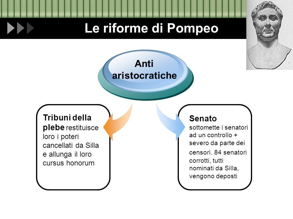 Le riforme di Pompeo Tribuni della plebe restituisce loro i poteri cancellati da Silla e allunga il loro cursus honorum Anti aristocratiche Senato sot