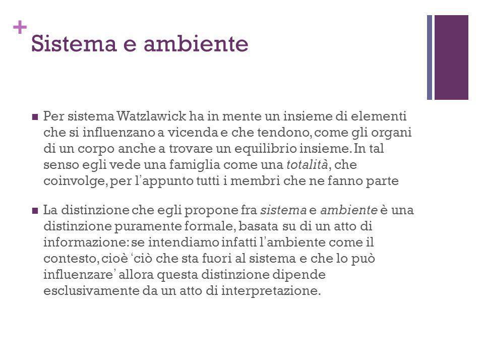 + Sistema e ambiente Per sistema Watzlawick ha in mente un insieme di elementi che si influenzano a vicenda e che tendono, come gli organi di un corpo