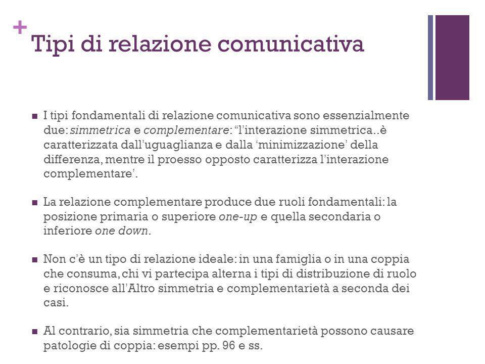 + Tipi di relazione comunicativa I tipi fondamentali di relazione comunicativa sono essenzialmente due: simmetrica e complementare: linterazione simme