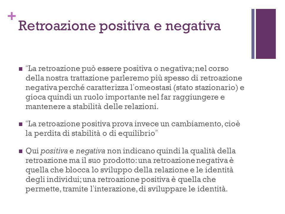 + Retroazione positiva e negativa La retroazione può essere positiva o negativa; nel corso della nostra trattazione parleremo più spesso di retroazion