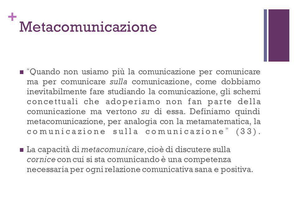 + Metacomunicazione Quando non usiamo più la comunicazione per comunicare ma per comunicare sulla comunicazione, come dobbiamo inevitabilmente fare st