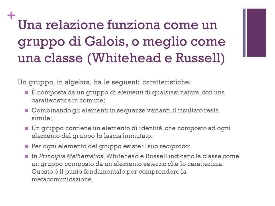 + Una relazione funziona come un gruppo di Galois, o meglio come una classe (Whitehead e Russell) Un gruppo, in algebra, ha le seguenti caratteristich