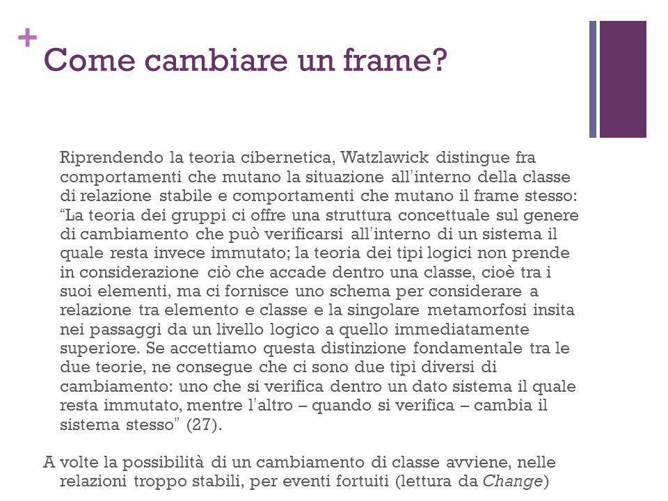 + Come cambiare un frame? Riprendendo la teoria cibernetica, Watzlawick distingue fra comportamenti che mutano la situazione allinterno della classe d