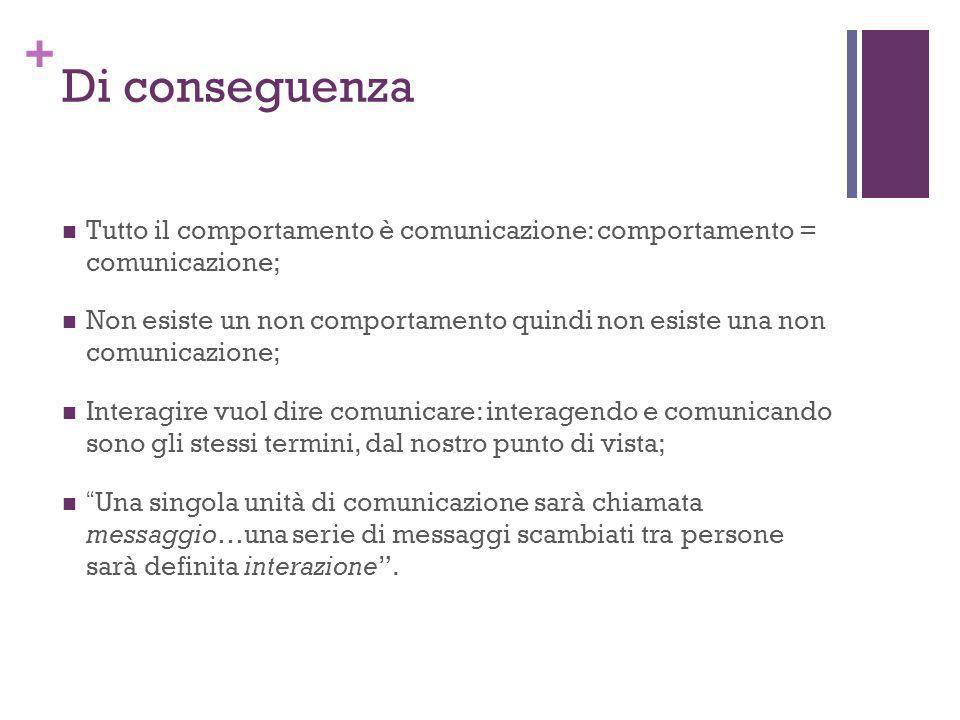 + Di conseguenza Tutto il comportamento è comunicazione: comportamento = comunicazione; Non esiste un non comportamento quindi non esiste una non comu