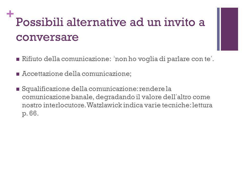 + Possibili alternative ad un invito a conversare Rifiuto della comunicazione: non ho voglia di parlare con te. Accettazione della comunicazione; Squa