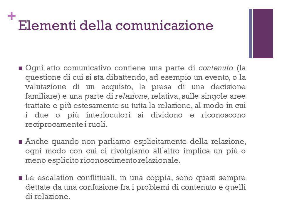 + Elementi della comunicazione Ogni atto comunicativo contiene una parte di contenuto (la questione di cui si sta dibattendo, ad esempio un evento, o