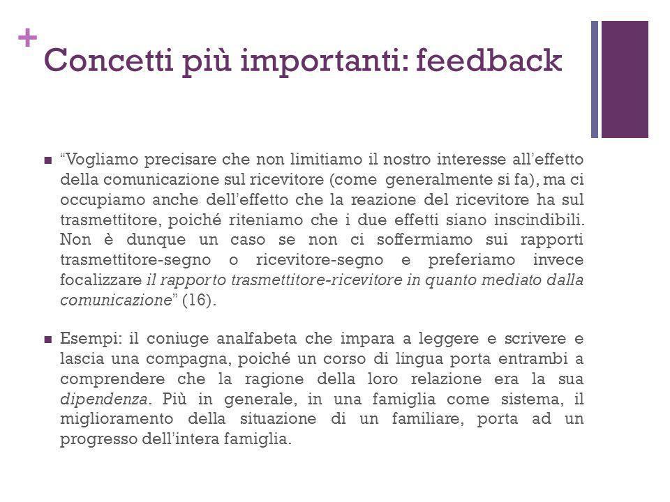 + Concetti più importanti: feedback Vogliamo precisare che non limitiamo il nostro interesse alleffetto della comunicazione sul ricevitore (come gener