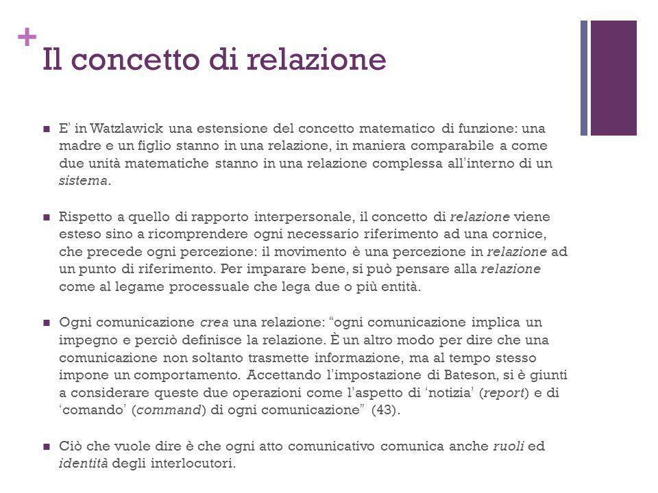 + Il concetto di relazione E in Watzlawick una estensione del concetto matematico di funzione: una madre e un figlio stanno in una relazione, in manie