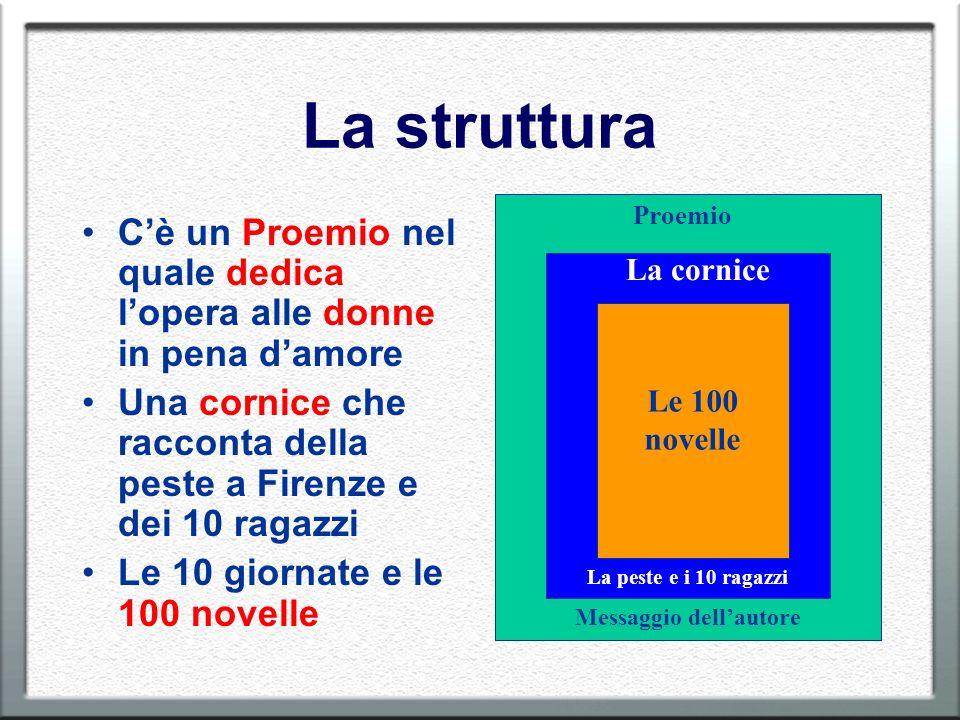 La struttura Cè un Proemio nel quale dedica lopera alle donne in pena damore Una cornice che racconta della peste a Firenze e dei 10 ragazzi Le 10 gio