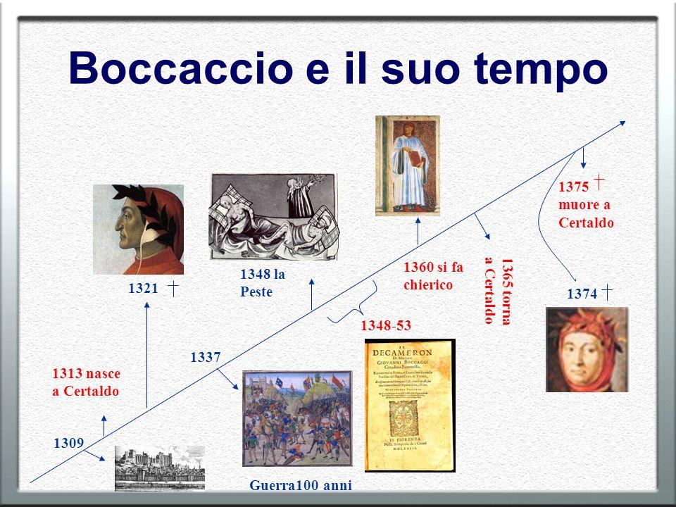 Boccaccio e il suo tempo 1313 nasce a Certaldo 1375 muore a Certaldo 1321 1374 1309 1337 Guerra100 anni 1348 la Peste 1348-53 1360 si fa chierico 1365