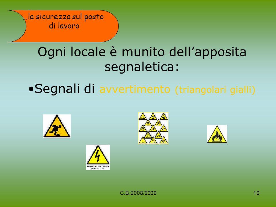 Ogni locale è munito dellapposita segnaletica: Segnali di avvertimento (triangolari gialli) …la sicurezza sul posto di lavoro 10C.B.2008/2009